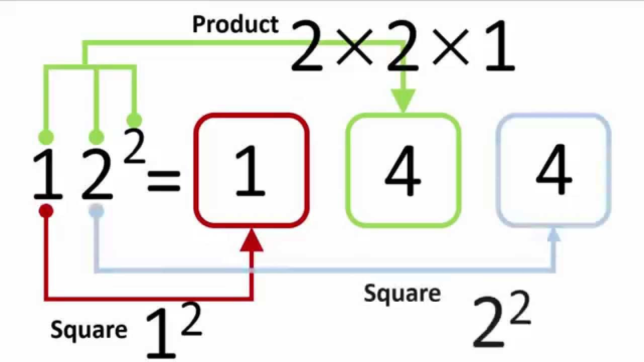 Creative Math How To Square Any 2 Digit Number In Your Head Youtube