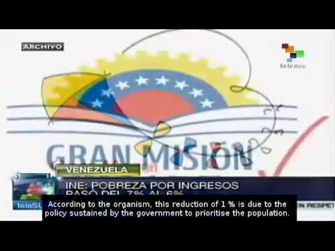 Poverty down by 1% in Venezuela