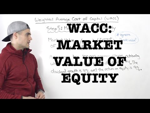 FIN 401 - WACC (Market Value of Equity) - Ryerson University