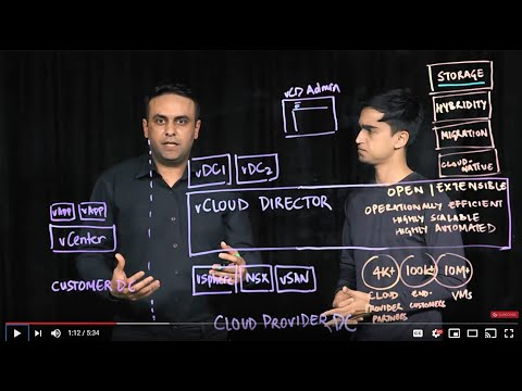 Object Storage for VMware vCloud Director | Cloudian
