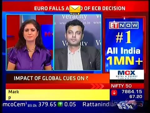 Pramit`s Take on Indian Rupee vs Us Dollar