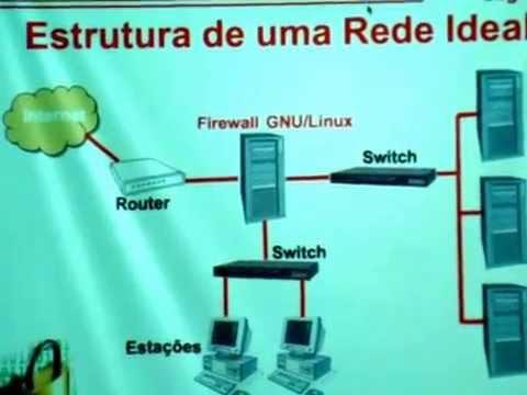 Segurança no Linux com Iptables - parte 3