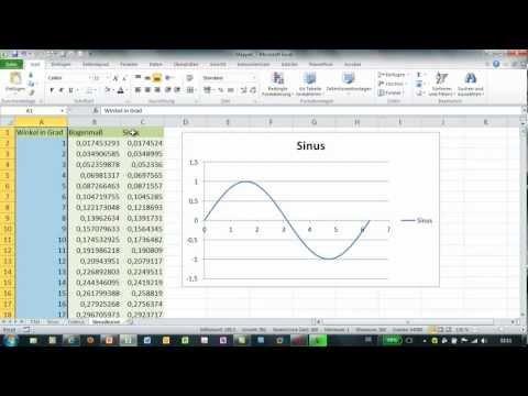 Excel - SIN und BOGENMASS - Diagramm Sinuskurve from YouTube · Duration:  3 minutes 29 seconds