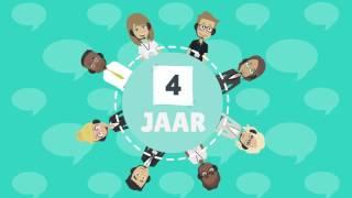 Wordt politiek actief op Texel