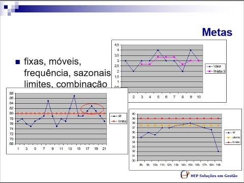 indicadores-de-desempenho---eficácia-e-eficiência