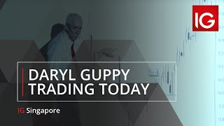 Daryl Guppy, CEO Guppytraders.com | Taking Profits in Today