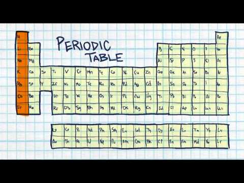 Chemistry 101, Animated