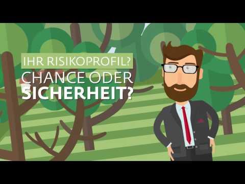 Liechtensteinische Landesbank - Investmentplan
