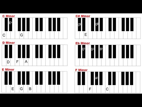 Piano Chords How To Play Minor Chords Beginner Piano Lesson 21