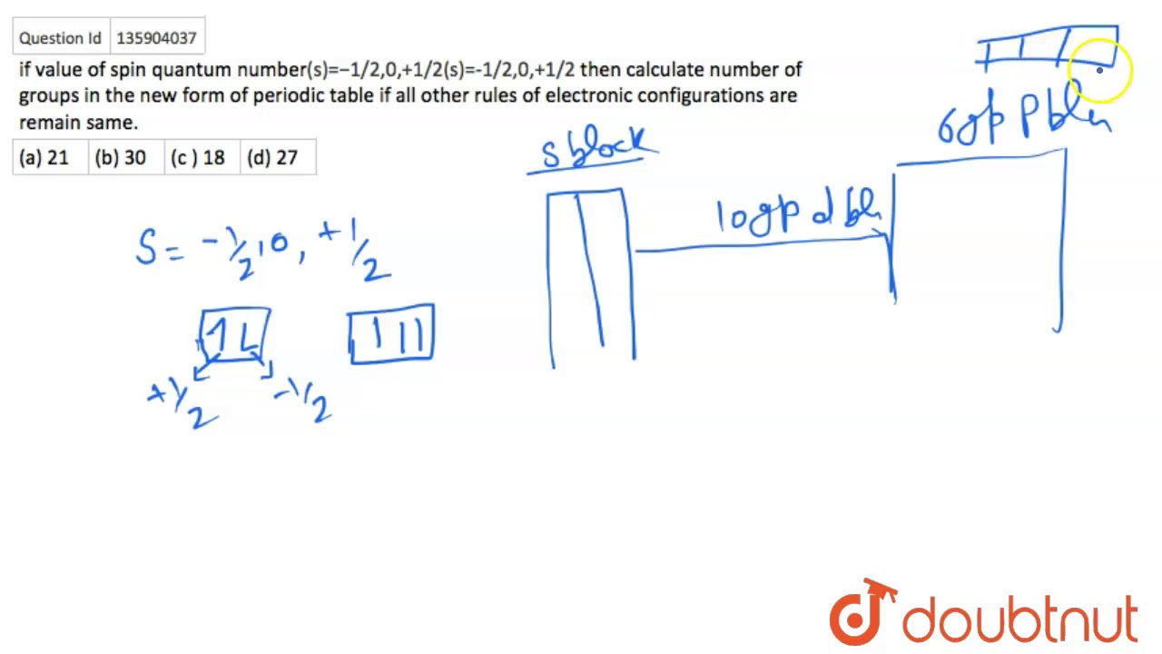how to calculate spin quantum number