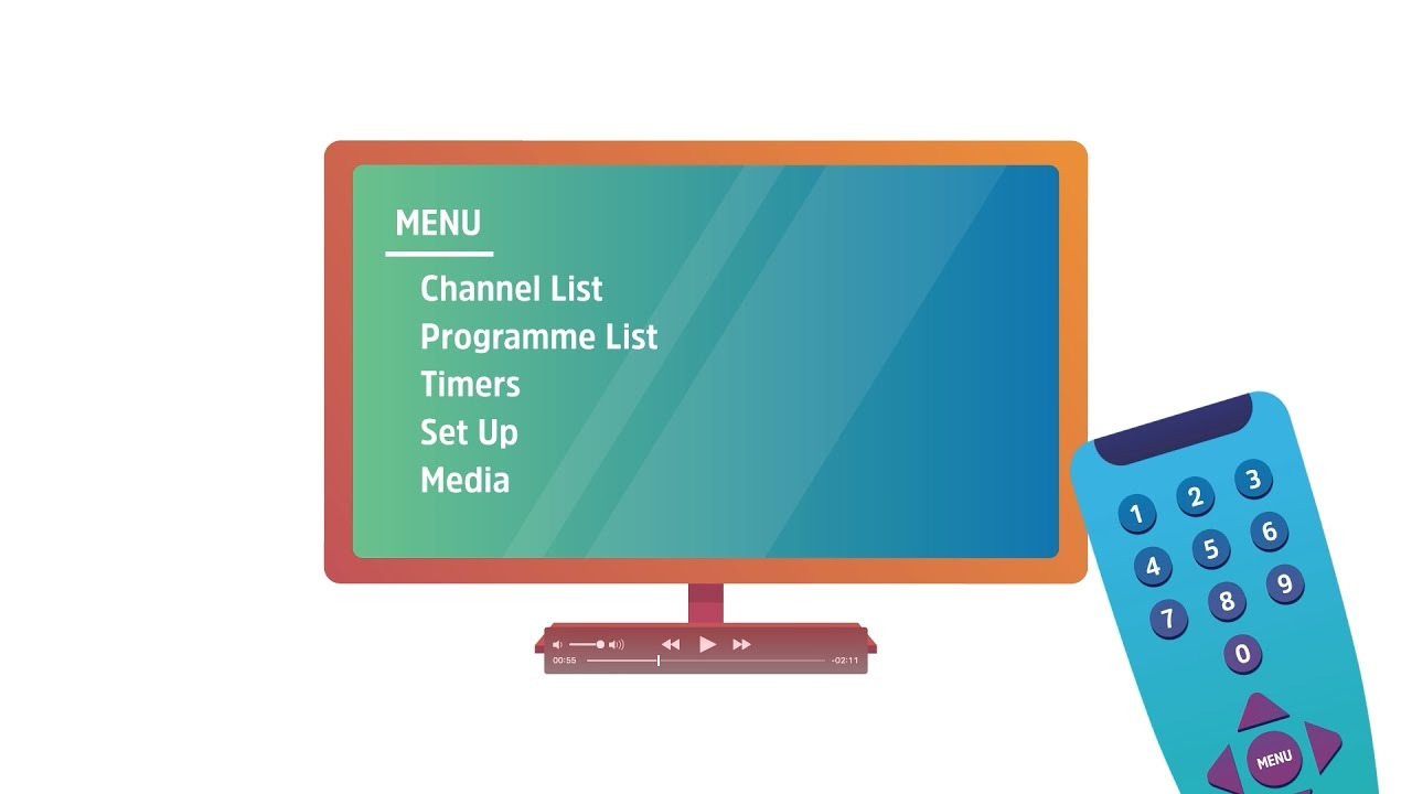 Saorview - How to add channels
