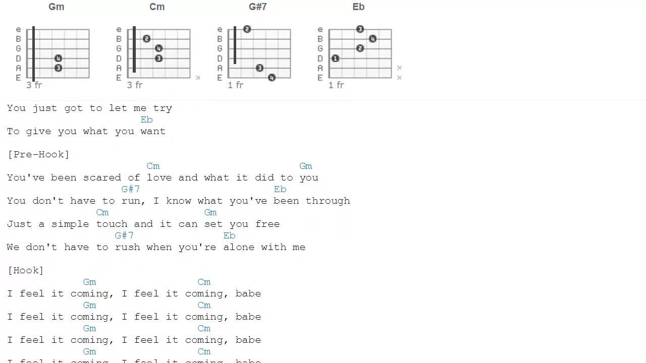 I Feel It Coming The Weeknd Guitar Chords Youtube