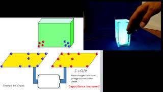 Capacitive sensor, Theory, application and design