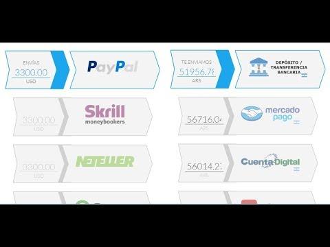 Envía, Retira y Transfiere tu Dinero Paypal, Payza, Neteller ect Con..