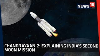 Chandrayaan 2 Explained | Decoding Rover Pragyan's Landing On Moon's South Pole | CRUX