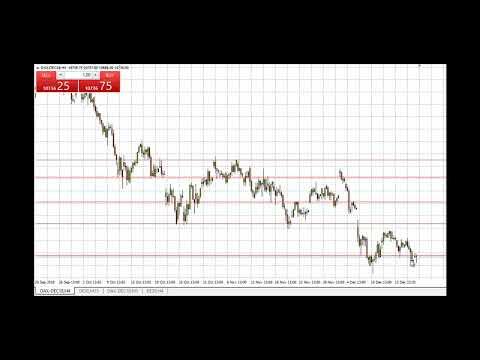 Dax-Signal im weiterhin schwachen Markt