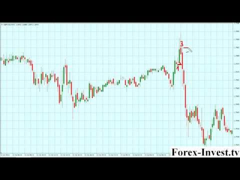 Торговая стратегия Форекс (+1200% за 7 дней) и (+2025,71% с 8.11.16 по 9.12.16). Тест. Скачать.