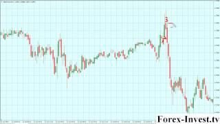 Стратегия Форекс - 85% прибыльных сделок