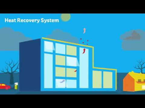 Heat Recovery System Animation