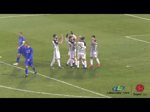 Partizan Mladost Goals And Highlights