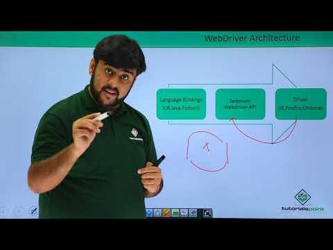 Selenium - Architecture of Web Driver