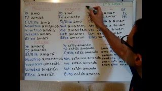 Free Spanish Lessons 153 - Spanish conjugations: amar (to love) - Video 1/3