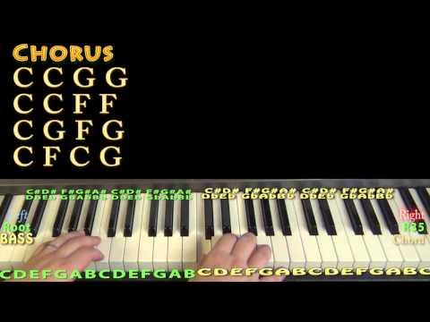 Bring It On Home (Sam Cooke) Piano Lesson Chord Chart