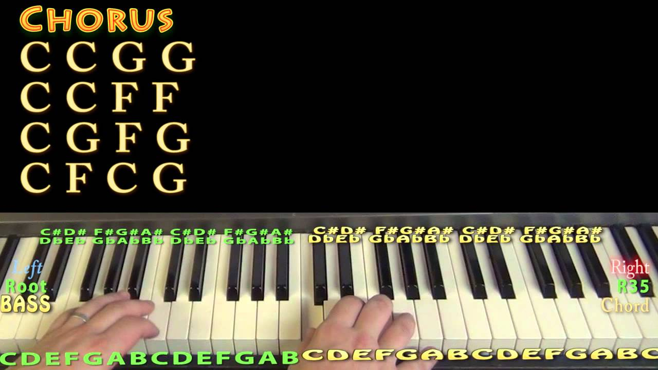 Bring it on home sam cooke piano lesson chord chart youtube bring it on home sam cooke piano lesson chord chart hexwebz Images