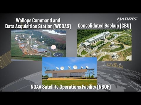 Harris Corporation - GOES-R Ground System Network Infrastructure