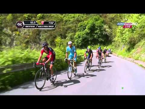 Giro d'Italia 2015 Full HD 1080p | Full Stage 4