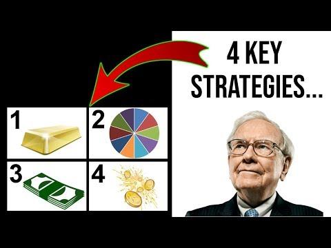 Stock Market Crash: How To Protect Your Portfolio