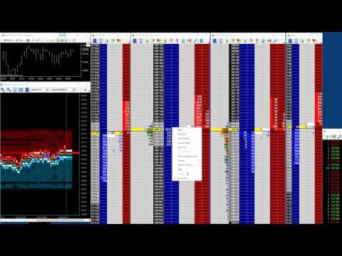 Getting Started in Scalping w/Peter Davies of Jigsaw Trading
