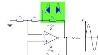 22 3 3 维恩电桥振荡器的起振