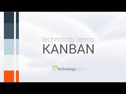 kanban-system-explained:-b2b-tech-topics