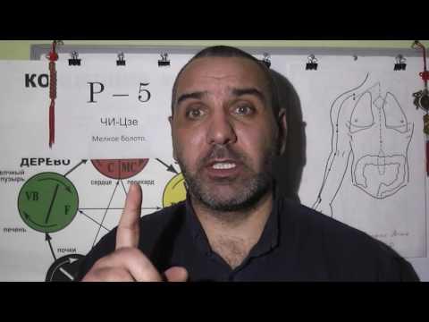 Что делать если болит мочеиспускательный канал