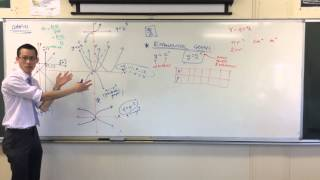 Exponential Graphs (1 of 2: Considering the Values)