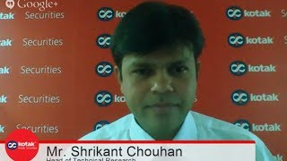 Understand Market Trend & Learn to do Technical Analysis this Union Budget 2014