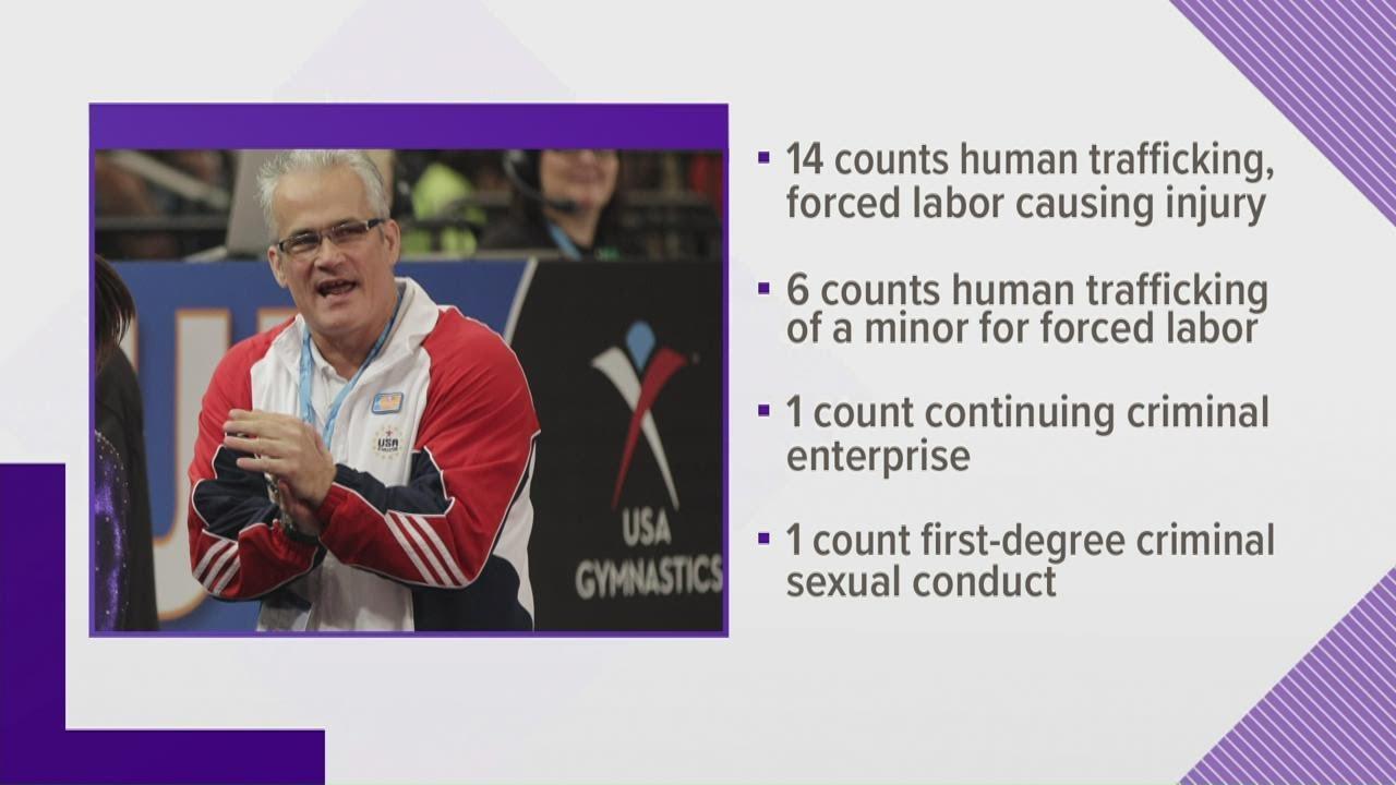 John Geddert: Death of the Team USA coach who faced felony ...
