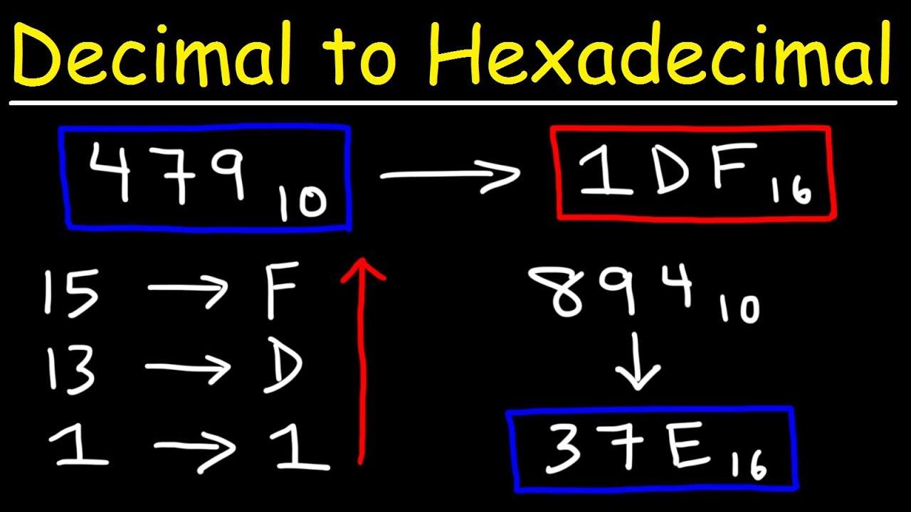 How To Convert Decimal to Hexadecimal