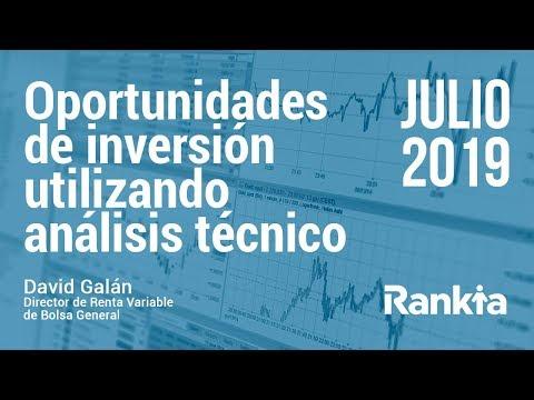 oportunidades-de-inversión-utilizando-análisis-técnico-con-david-galán---julio-2019