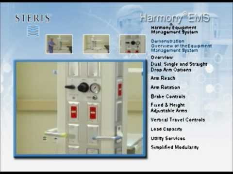 The Harmony® Equipment Management Systems (EMS)