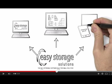 What is the best mini self storage management software | Easy Storage Solutions | (435) 216-9285