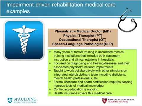Comprehensive Cancer Rehabilitation: Essential Services for