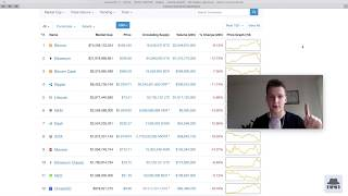 Bitcoin investing dangerous? - Importance of Knowledge - Programmer explains
