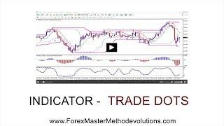 Forex Master Method Evolution INDICATORS - TRADE DOTS