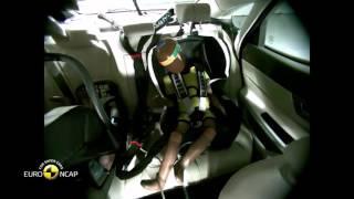 Краш-тест Jaguar XF