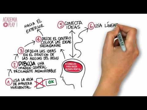 10 consejos para hacer un mapa mental youtube for Como crear un plano