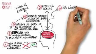 10 Consejos Para Hacer Un Mapa Mental