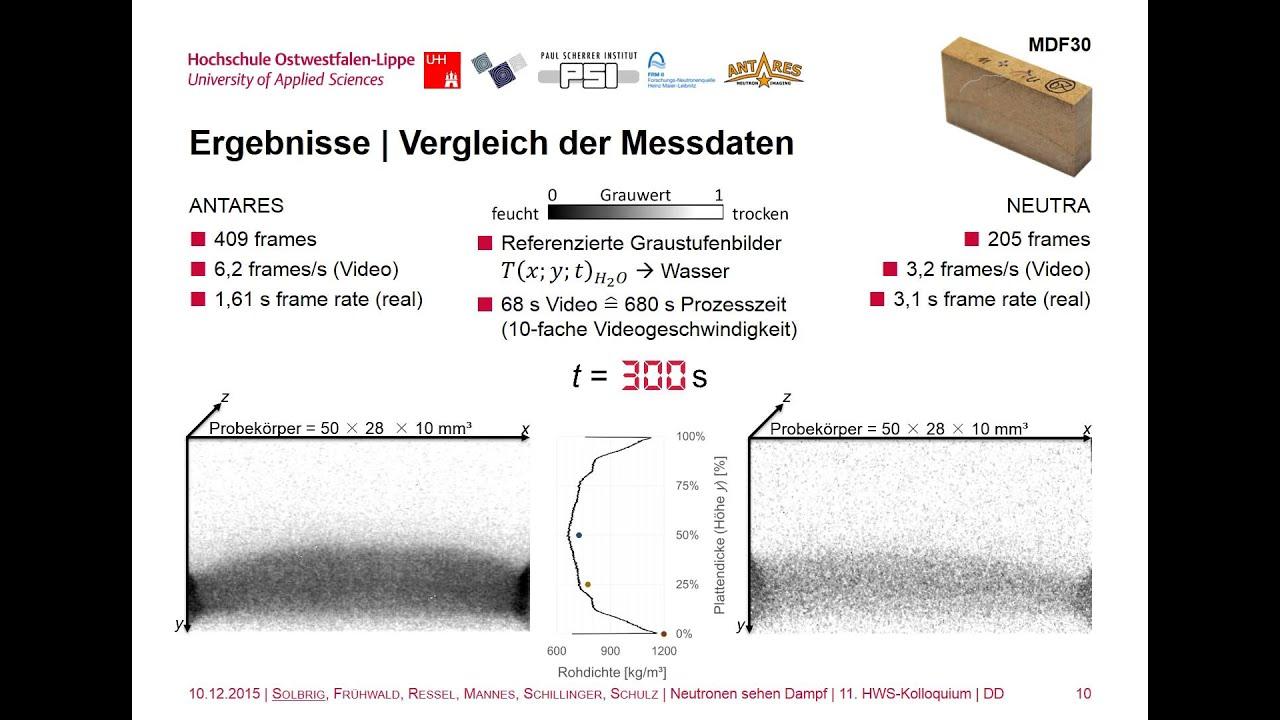 Wasserdampfbewegung in Holzwerkstoffen | Water vapour movement in ...