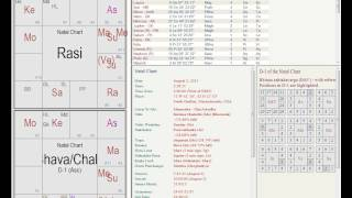 How to count houses or bhavas in Vedic astrology